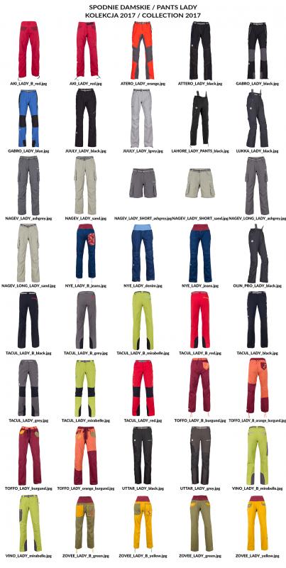 Spodnie damskie 2017
